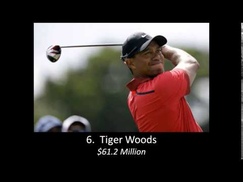 FORBES TOP 10 HIGHEST PAID ATHLETES (2014)