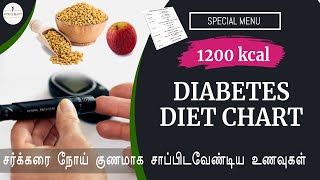 Diet for Type 2 Diabetes | Best Diabetic Diet | Nutri and beauty | 2020 Latest Diet Plan