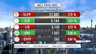 Galle District Postal Voting Results