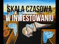 Jak Wybrać Skalę Czasową W Inwestycji Akcje Kontrakty Terminowe Fw20 Forex mp3