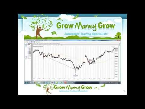 Forex Trading, Online Forex Trading, Market Traders Institute, forex