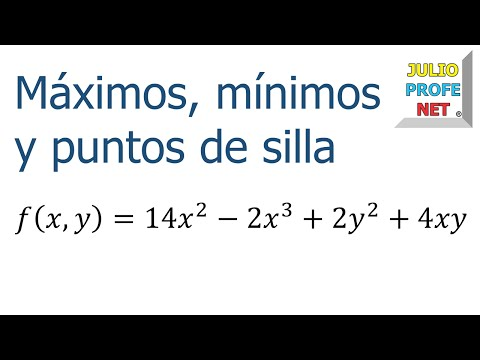 Puntos críticos de una función de dos variables-Critical points of a function of two variables