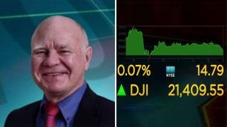 Economic Update: Noted Market Forecaster Marc Faber Predicting Stock Market Plunge of 40% or More (Video)