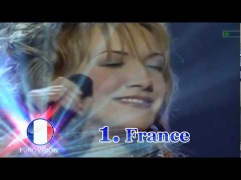 Eurovision 2002: Top 24 Songs klip izle