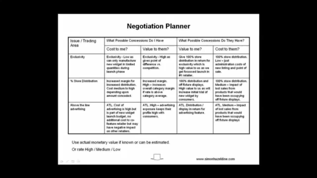 How To Plan & Prepare Properly for a Negotiation - YouTube