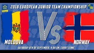 Молодежный Чемпионат Европы : Норвегия