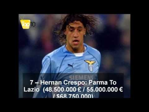 Top 10 Most Expensive Transfers in Football Soccer History