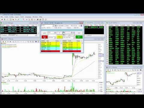 DAY TRADING SHARES / STOCKS $1600 PROFITS