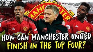 How Man Utd Can Qualify For The CHAMPIONS LEAGUE