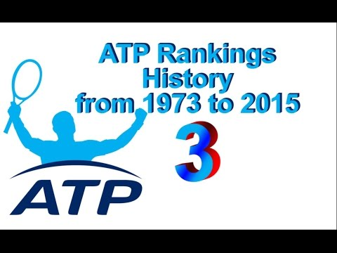 ATP Rankings History from 1973 to 2015 – Part no.  3: Precocity, Longevity, Duration