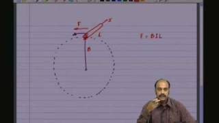 lecture 36 - Induction motor