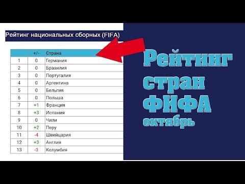 Рейтинг стран ФИФА (FIFA) октябрь 2017. ФУТБОЛ