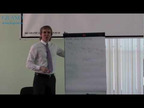 Управление бизнесом. Функционально-ролевая модель. ФРМ.