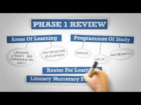 Revised Areas of Learning and programmes of study: introductory video