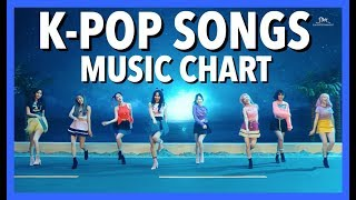 download lagu TOP 10 K-POP SONGS OF 2017 JAN - JUNE gratis