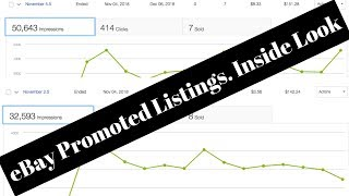 eBay Promoted Listings. THE INSIDE STORY