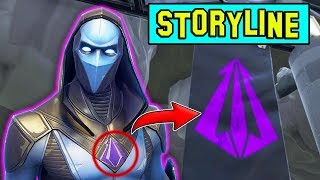 THE TRUE SUPER VILLIAN *VISITOR* NEW Blockbuster SEASON 4 STORY LINE (FORTNITE EXPLAINED)