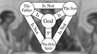 Video: In 500 AD, Athanasius explained Trinity was 3 distinct persons, co-eternal, co-equal - Lorence Yufa (Milwaukee Athiests)