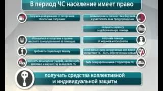 Права людей на территории ЧС. Инфографика :: Всем миром - (видео)