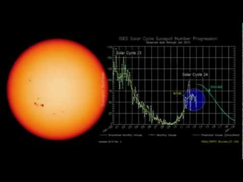 SOLAR CYCLE UPDATE: