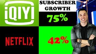Should you buy IQIYI Stock? - (The Netflix of China) - (IQ Stock Review)