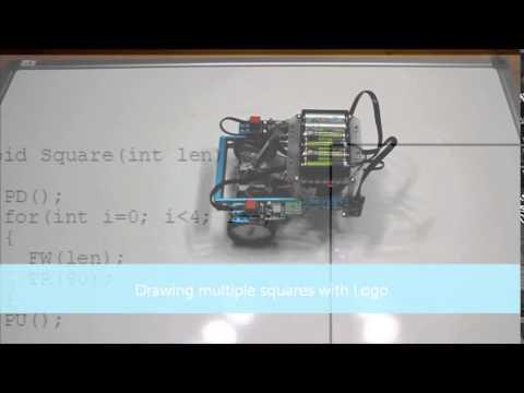 Trinamic Motion Control element14 Motion control