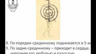 Http www reikicards ru мастер рэйки ирина