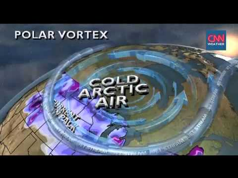 What The Polar Vortex Is And Why It's Happening Now