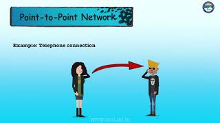 Basics of Computer Network Web Technology