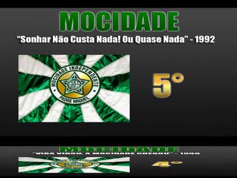 TOP 20 SAMBAS ENREDO 1980-1999