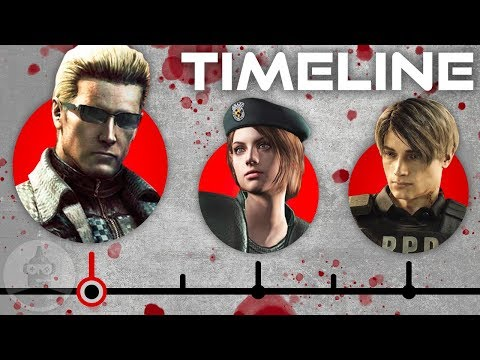 The Complete Resident Evil Timeline - Evolution Of The T Virus | The Leaderboard