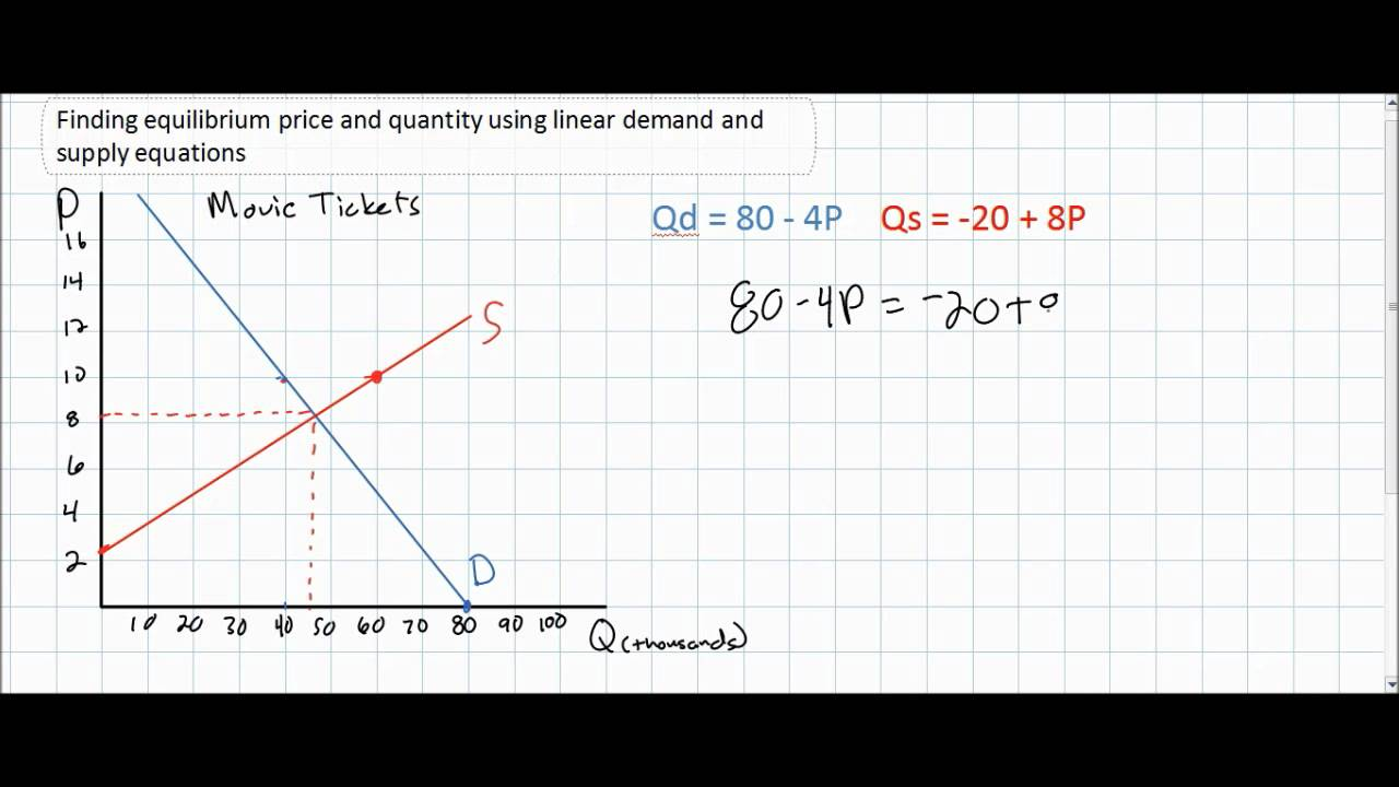how to create price and quanity formulae excel