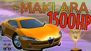 The 1500 HP Hypercar (that I actually tried to make good) | Automation / BeamNG