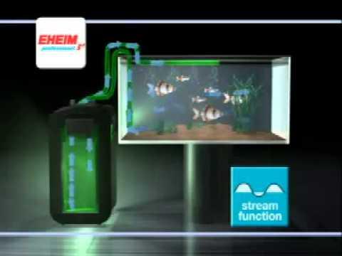 Eheim professionel 3e d filtre youtube for Filtre exterieur aquarium eheim