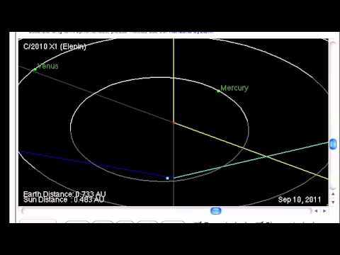 NASA changes Elenin JPL Trajectory Diagram