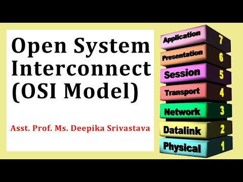 Open system interconnect(OSI model) Lecture by Mrs. Deepika Shrivastava.