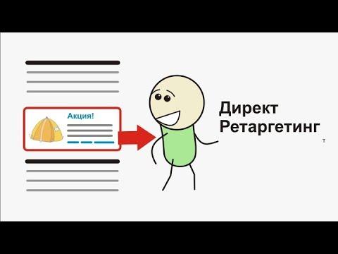 Ретаргетинг в Яндекс Директ. Как вернуть посетителя на сайт и уговорить купить?