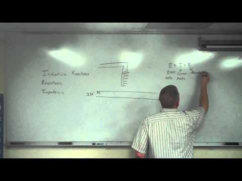 Intro To Eddy Current Theory