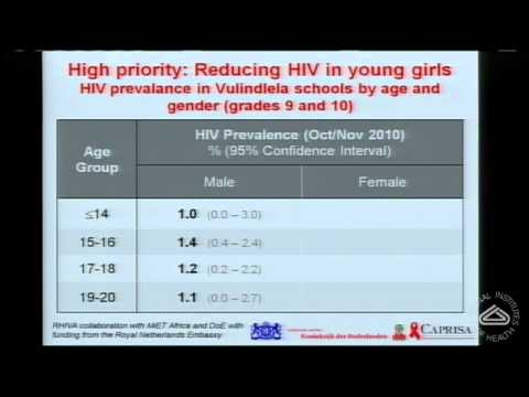 Tenofovir Gel: New Hope for HIV Prevention in Women