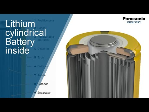 Panasonic Lithium Primary Battery (cylindrical) - inner workings
