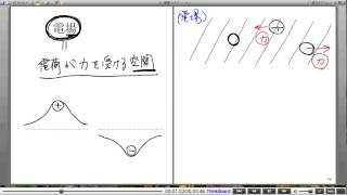 高校物理解説講義:「電場」講義3