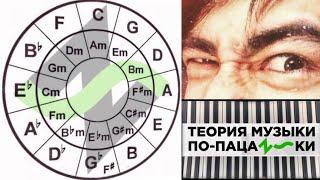 Теория музыки по-пацански ч3 - Кварто-квинтовая фобия, тональность, модуляция