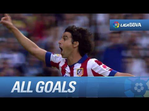 All goals Real Madrid (1-2) Atlético de Madrid - HD