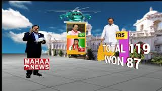 Complete News on TRS Winning Seats in Telangana Elections 2018 | KCR | Prime Time Debate |Mahaa News