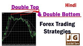 Double top and double bottom Forex Trading strategy in Hindi   Forex Trading Tutorial In Hindi