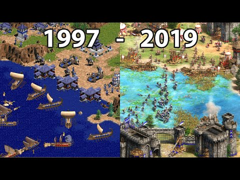 Evolution of AGE OF EMPIRES Games 1997-2019