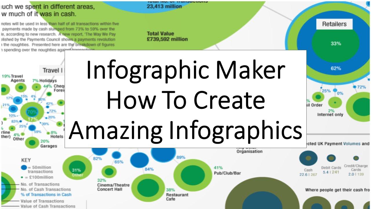 Infographic image create