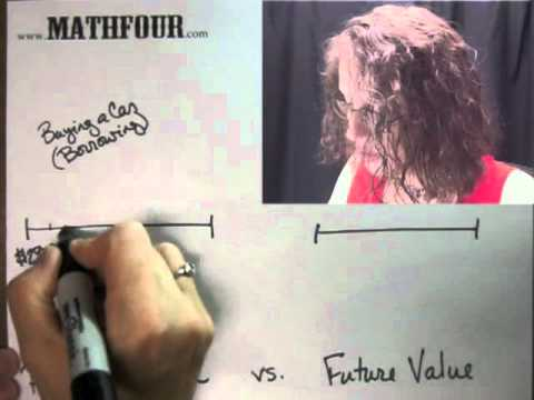 Present Value vs Future Value - How to Tell the Difference