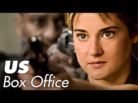 Us Boxoffice Week 12 2015 video