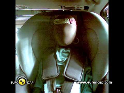 Euro NCAP | Subaru XV | 2012 | Краш-тест